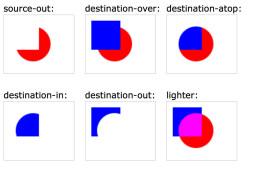 HTML5 Canvas组合图形