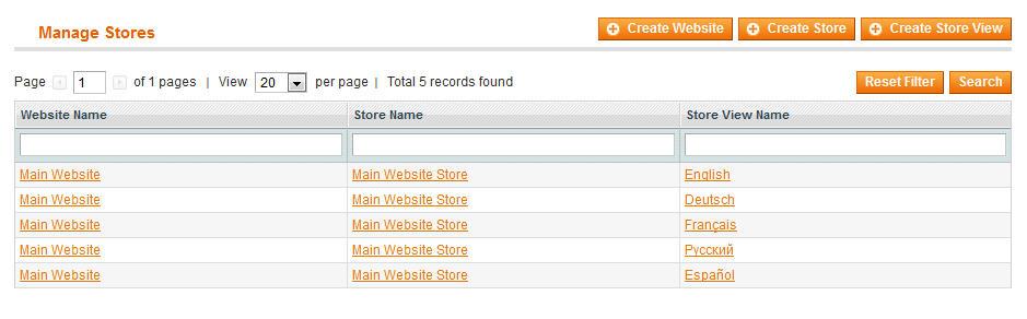 Magento Manage Stores