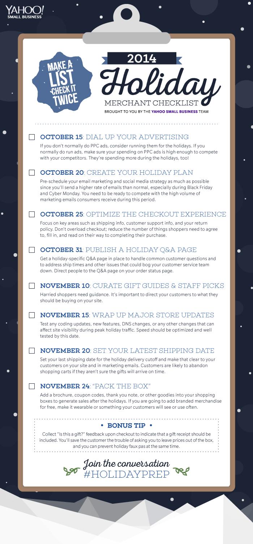 2014年购物季确认清单