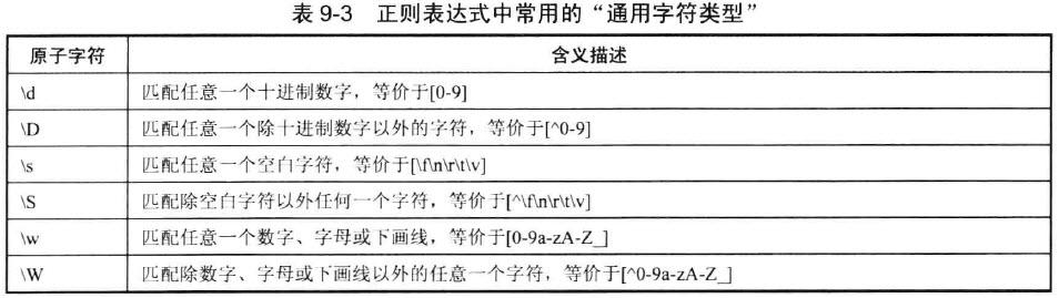 正则表达式常用通用字符类型