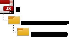 Magento根目录js文件夹下文档结构