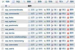 WordPress主题模板开发系列之数据库