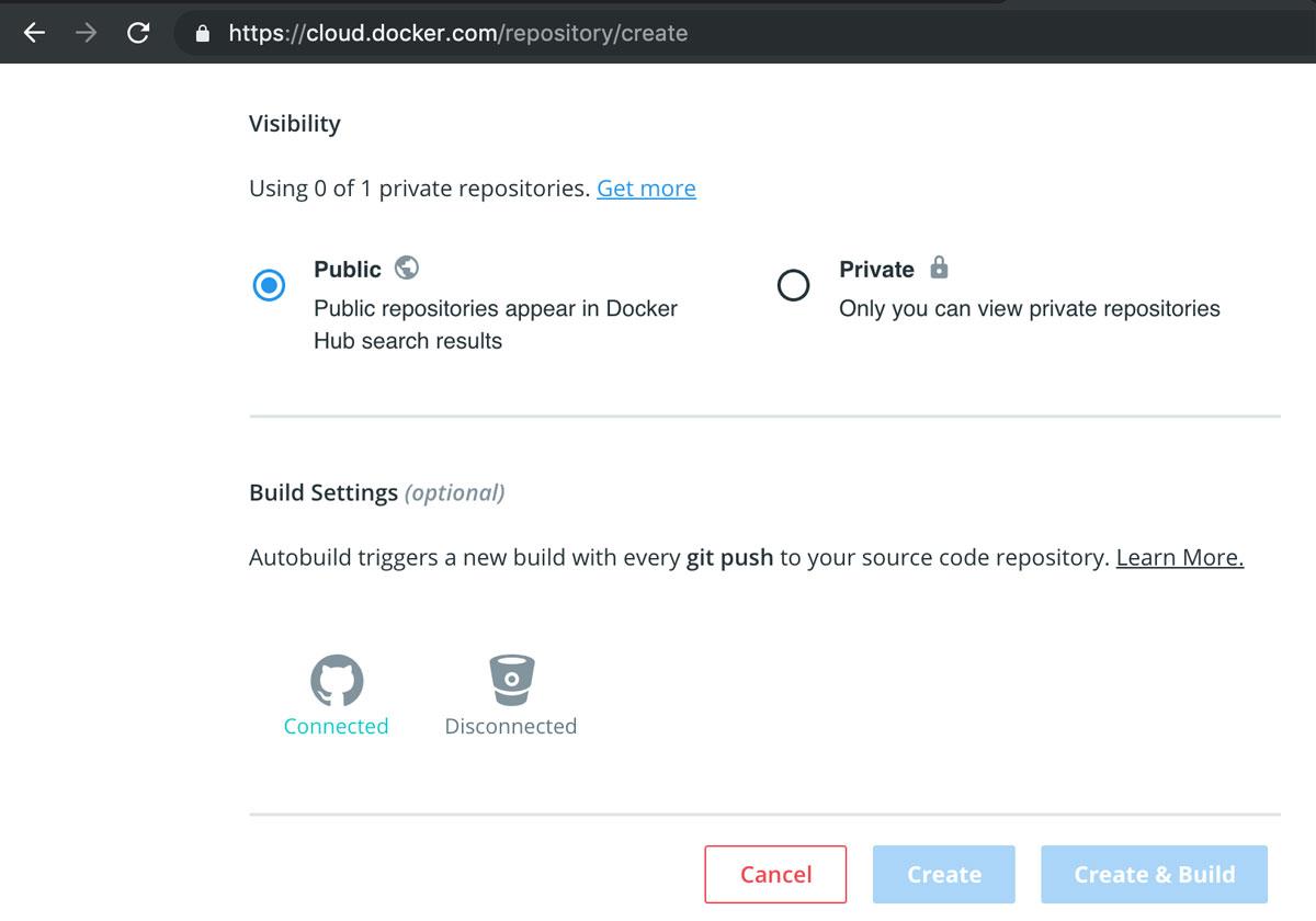 精通Docker第三版 - 第三章 存储和发布镜像
