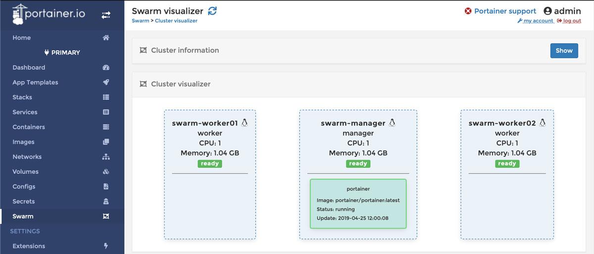 精通Docker第三版 – 第十一章 Portainer: 一个Docker的GUI