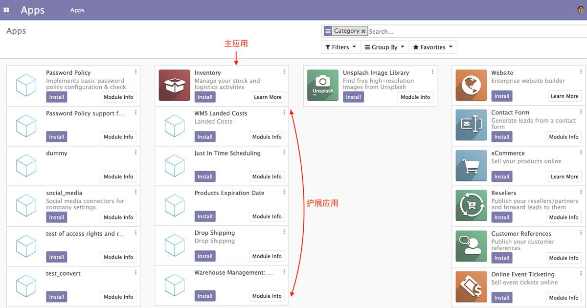 Odoo 12开发者指南第四章 创建Odoo插件模块