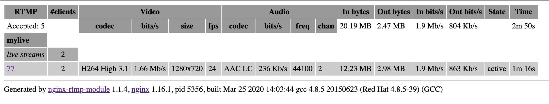 基于 Nginx-rtmp-module 的直播系统开发配置篇
