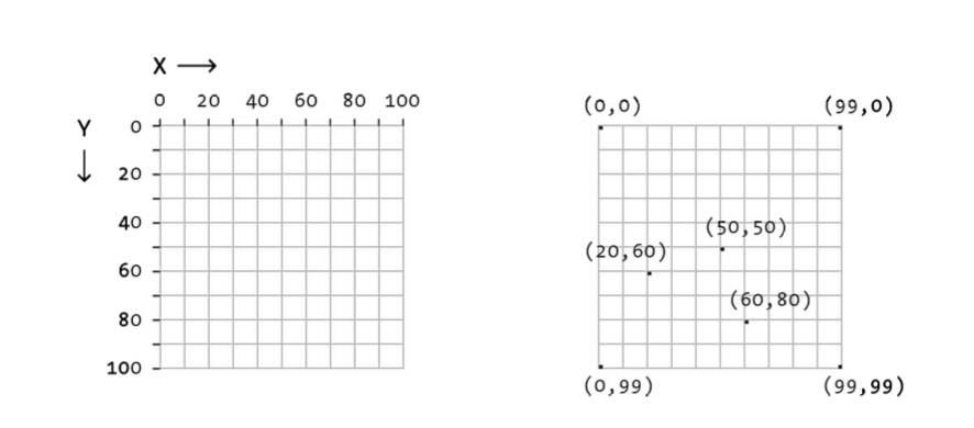 从零开始学习 Processing-安装与point() 和 line()的使用